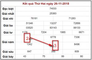 Chốt số xsmb- xổ số miền bắc ngày 27-11-2018