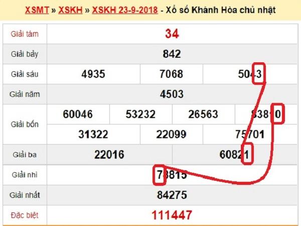 Dự đoán kết quả XSKH ngày 17/07 từ các chuyên gia