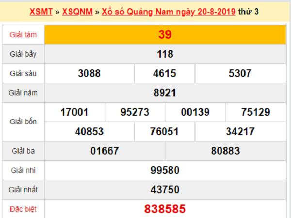 Dự đoán kết quả xổ số Quảng Nam ngày 27/08 chuẩn xác