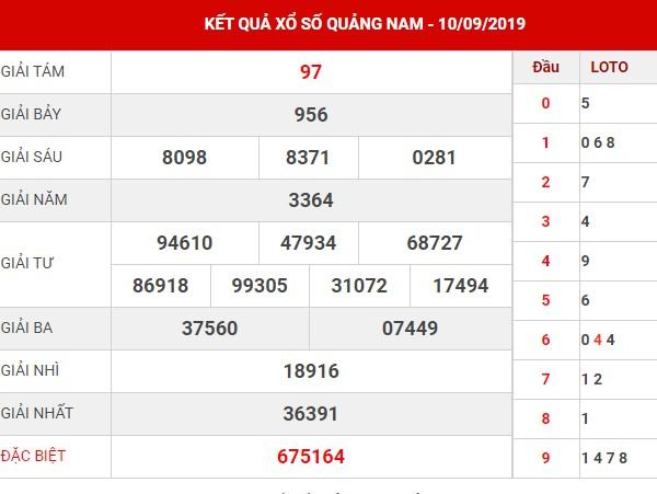 Phân tích kết quả XSDLK thứ 3 ngày 17-09-2019