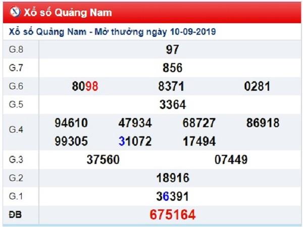Dự đoán kết quả xổ số Quảng Nam ngày 17/09 từ các chuyên gia