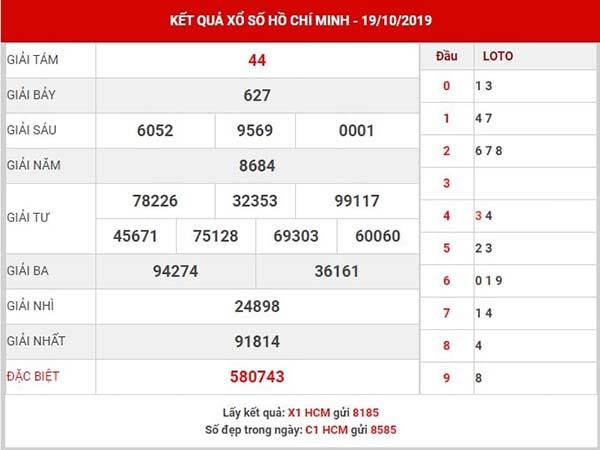 Dự đoán sổ số Hồ chí Minh thứ 2 ngày 12-10-2019