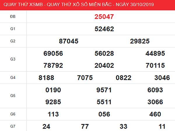 Dự đoán kqxsmb ngày 31/10 chuẩn xác