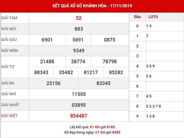 Thống kê xổ số Khánh Hòa thứ 4 ngày 20-11-2019