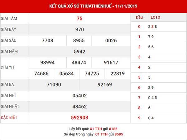 Phân tích kết quả XSTTH thứ 2 ngày 18-11-2019