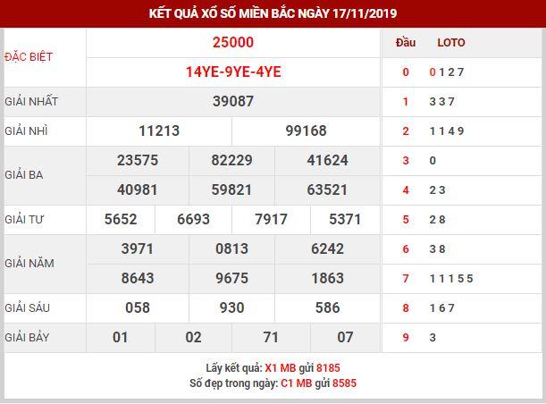 Dự đoán kết quả XSMB Vip ngày 18/11/2019