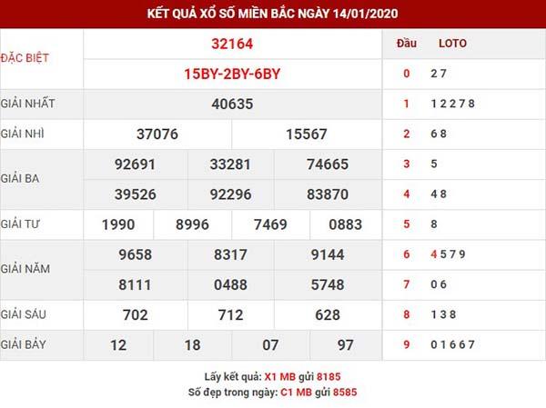 Dự đoán KQXSMB thứ 4 ngày 15-01-2020