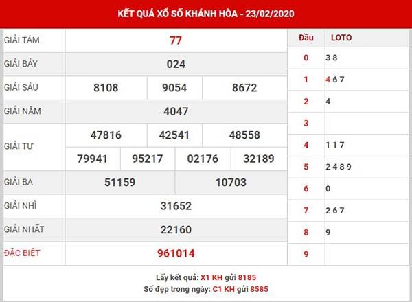 Thống kê SX Khánh Hòa thứ 4 ngày 26-02-2020