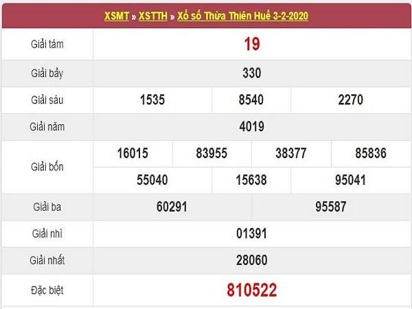 kq-xs-tth-ngay-3-2-2020-min