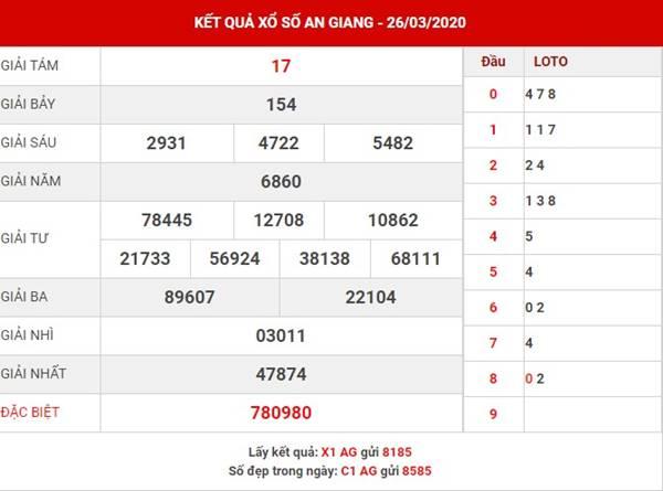 Thống kê XS An Giang thứ 5 ngày 23-4-2020