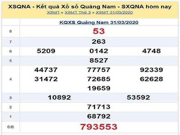 Tổng hợp KQXSQN- Thống kê xổ số quảng nam ngày 28/04/2020