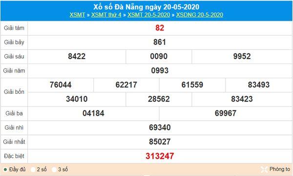Dự đoán XSDNG 23/5/2020 - KQXS Đà Nẵng thứ 7