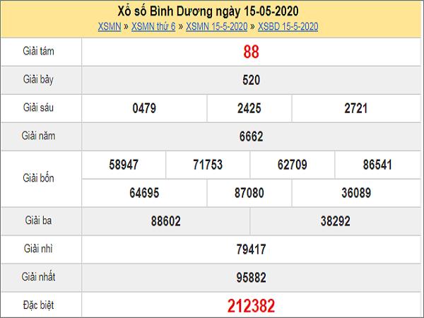 Bảng KQXSBD- Soi cầu bạch thủ xổ số bình dương ngày 22/05/2020