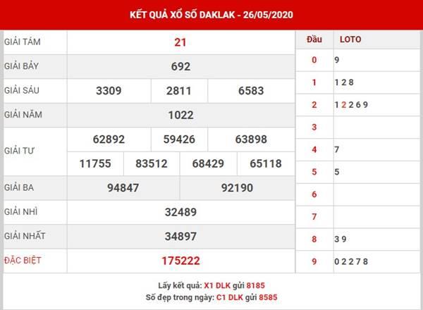Thống kê kết quả SX Daklak thứ 3 ngày 2-6-2020