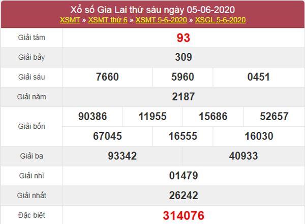 Dự đoán XSGL 12/6/2020 chốt KQXS Gia Lai thứ 6