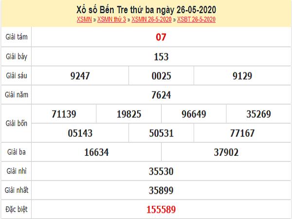 Bảng KQXSBT-Thống kê xổ số bến tre thứ 3 ngày 02/06 chuẩn