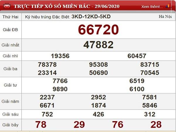 Tổng hợp KQXSMB-Thống kê xổ số miền bắc ngày 30/06 chuẩn xác