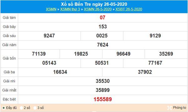 Thống kê XSBT 2/6/2020 chốt KQXS Bến Tre thứ 3