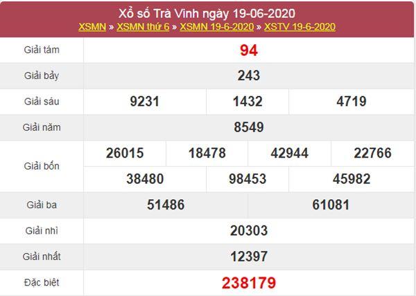 Thống kê XSTV 26/6/2020 chốt KQXS Trà Vinh thứ 6