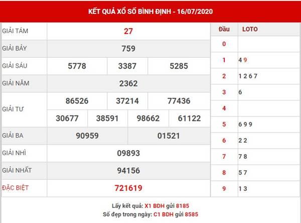 Dự đoán KQXS Bình Định thứ 5 ngày 23-7-2020