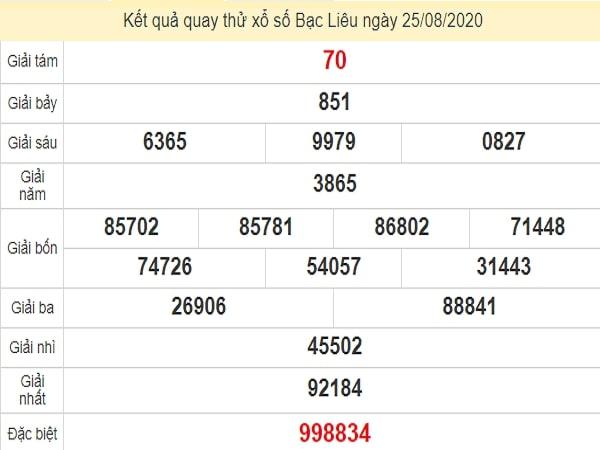Quay thử KQXS miền Nam – KQ XSBL – XSMN – XSBL HN