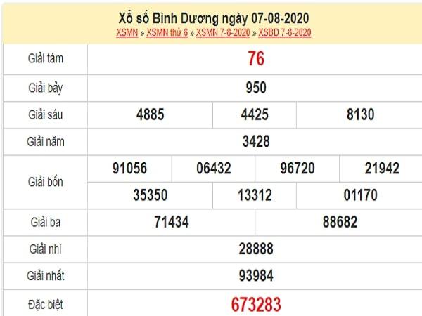 Phân tích XSBD 14/8/2020