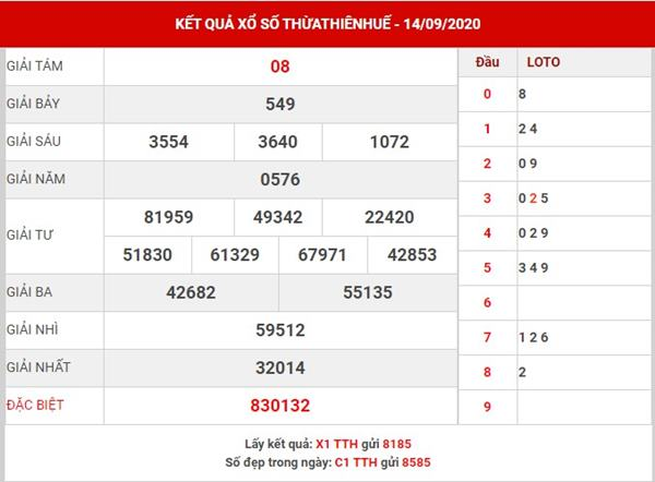 Phân tích XS Thừa Thiên Huế thứ 2 ngày 21-9-2020