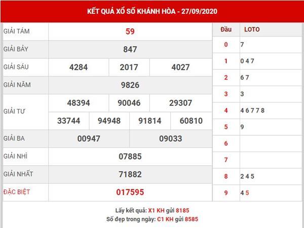Thống kê SX Khánh Hòa thứ 4 ngày 30-9-2020