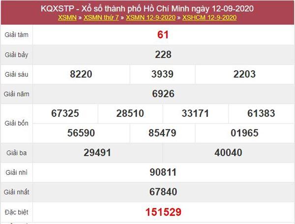 Soi cầu KQXS Hồ Chí Minh 14/9/2020 thứ 2 cùng cao thủ