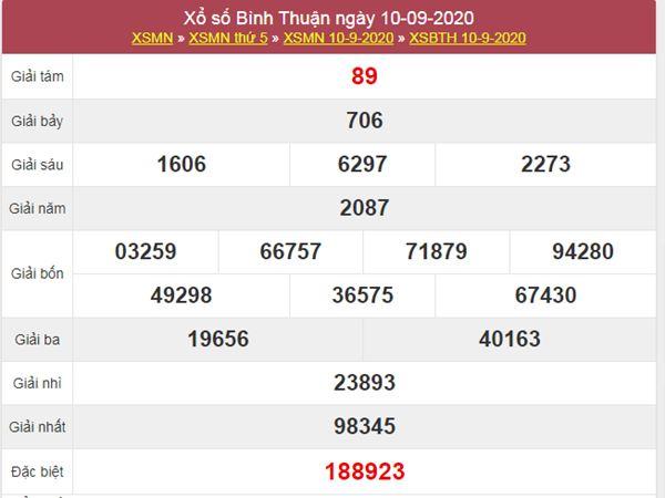 Thống kê XSBTH 17/9/2020 chốt lô VIP Bình Thuận thứ 5