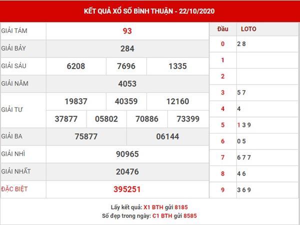 Thống kê xổ số Bình Thuận thứ 5 ngày 29-10-2020