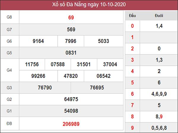 Soi cầu KQXSDN ngày 14/10/2020- xổ số đà nẵng tỷ lệ trúng lớn