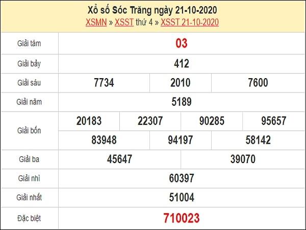 Phân tích XSST 28/10/2020