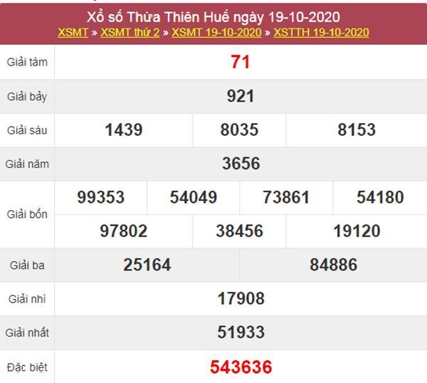 Soi cầu XSTTH 26/10/2020 chốt lô số đẹp Huế thứ 2 chuẩn xác