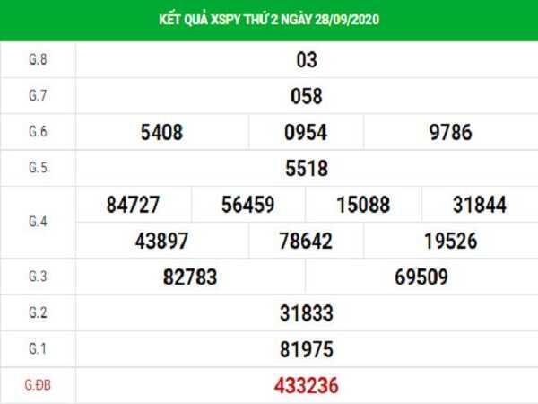 Tổng hợp soi cầu KQXSPY ngày 05/10/2020- xổ số phú yên