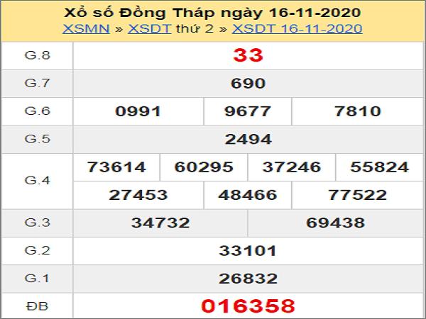 Thống kê KQXSDT ngày 23/11/2020- xổ số đồng tháp