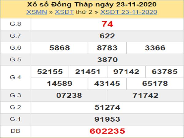 Phân tích XSDT ngày 30/11/2020- xổ số đồng tháp cụ thể
