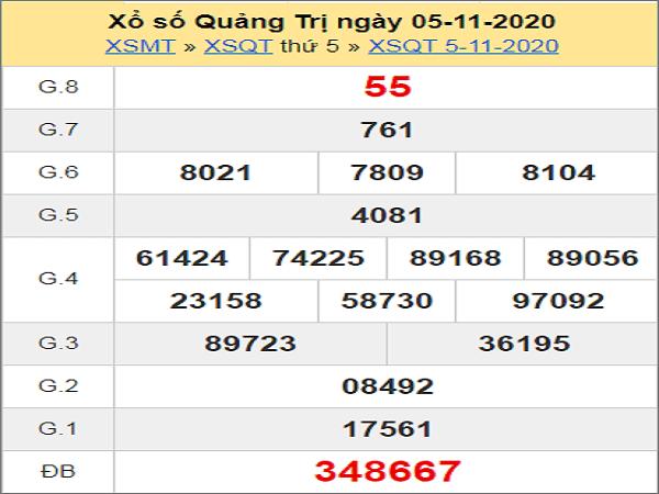 Nhận định XSQT ngày 12/11/2020- xổ số quảng trị