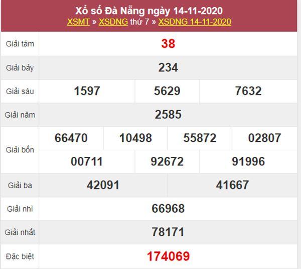 Phân tích XSDNG 18/11/2020 chốt lô Đà Nẵng tỷ lệ trúng cao