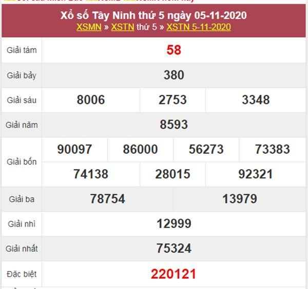 Phân tích XSTN 12/11/2020 chốt lô VIP Tây Ninh thứ 5