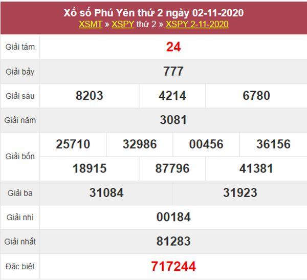 Thống kê XSPY 9/11/2020 chốt lô VIP Phú Yên thứ 2