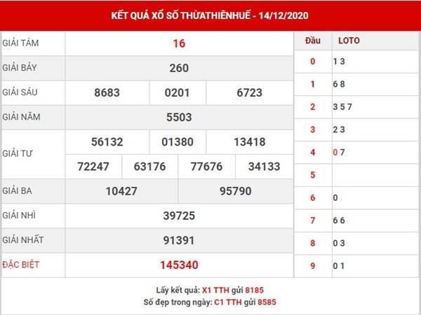 Thống kê SX Thừa Thiên Huế thứ 2 ngày 21/12/2020
