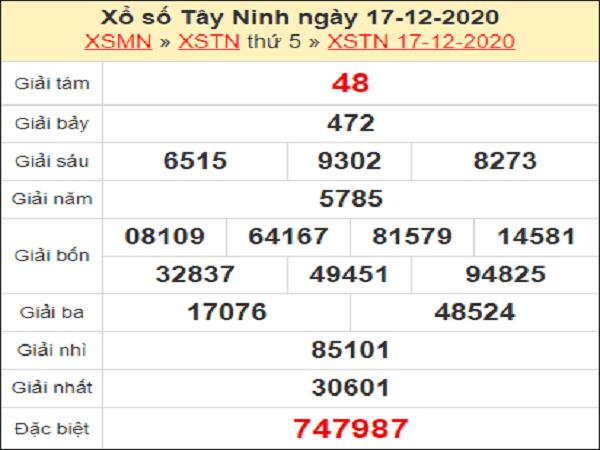 Thống kê KQXSTN ngày 24/12/2020- xổ số tây ninh chi tiết