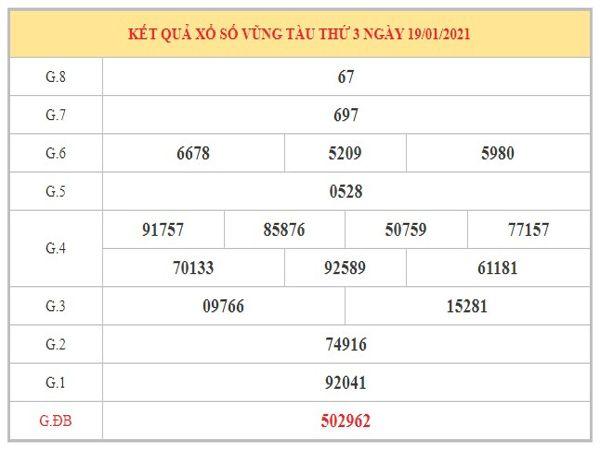 Dự đoán XSVT ngày 26/1/2021 dựa trên kết quả kì trước