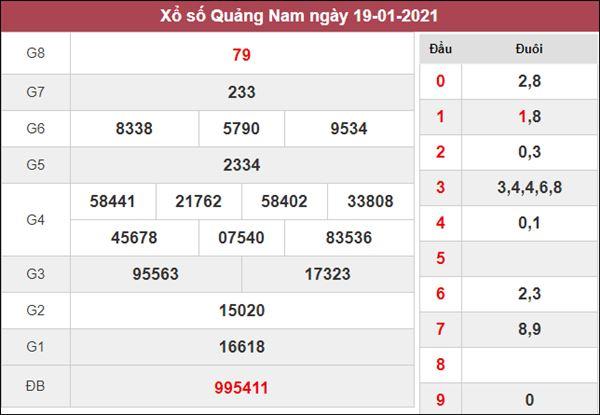 Thống kê XSQNM 26/1/2021 chốt số đẹp giờ vàng Quảng Nam