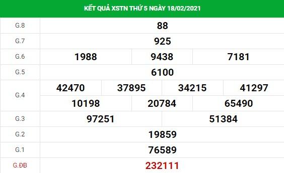 Soi cầu dự đoán XS Tây Ninh Vip ngày 25/02/2021