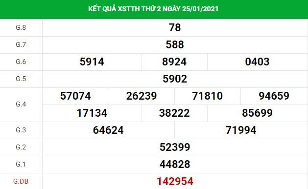 Phân tích kết quả XS Thừa Thiên Huế ngày 01/02/2021