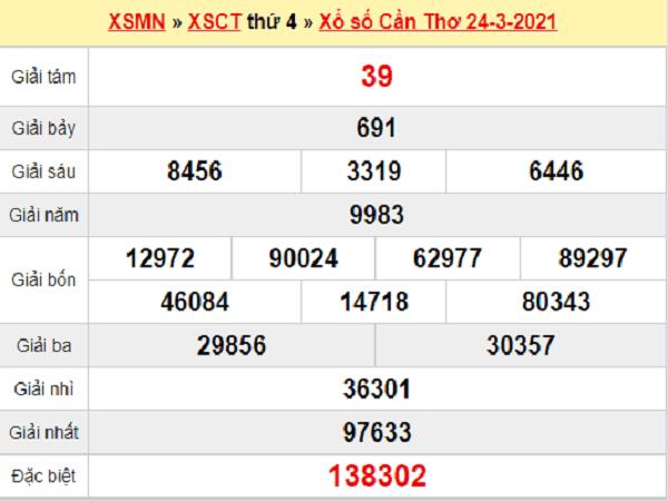 Thống kê XSCT 31/3/2021