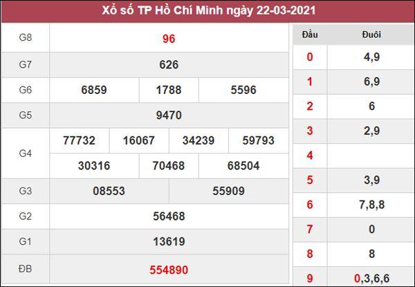 Nhận định KQXS Hồ Chí Minh 27/3/2021 thứ 7 siêu chuẩn