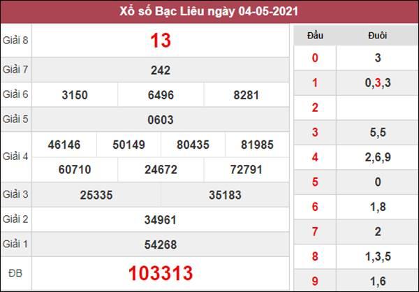 Nhận định KQXS Bạc Liêu 11/5/2021 chốt XSBL siêu VIP